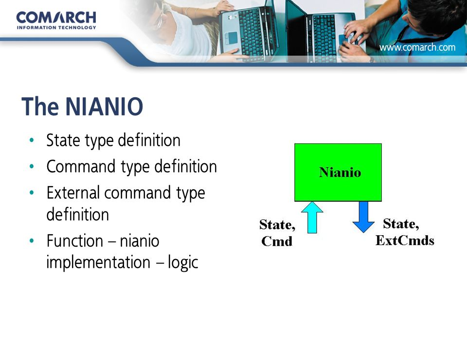 The NIANIO State type definition Command type definition External command type definition Function – nianio implementation – logic