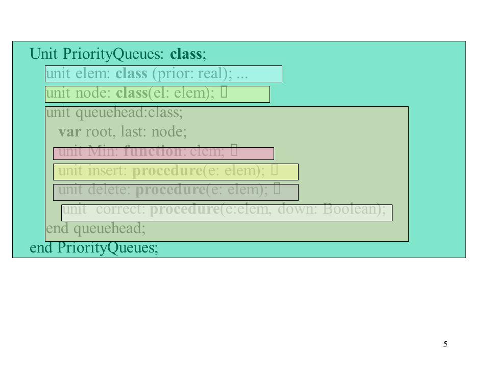 5 Unit PriorityQueues: class; unit elem: class (prior: real);...