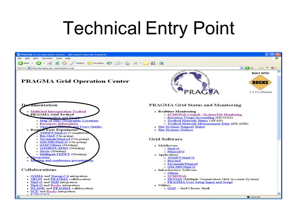 Technical Entry Point
