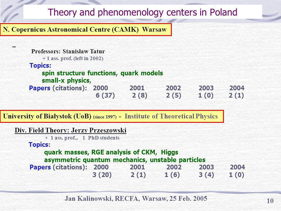 Jan Kalinowski, RECFA, Warsaw, 25 Feb. 2005 10 Theory and phenomenology centers in Poland Professors: Stanisław Tatur + 1 ass. prof. (left in 2002) To