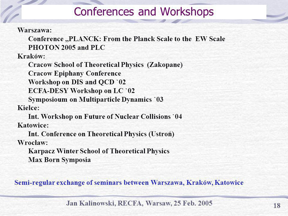 Jan Kalinowski, RECFA, Warsaw, 25 Feb. 2005 18 Conferences and Workshops Warszawa: Conference PLANCK: From the Planck Scale to the EW Scale PHOTON 200