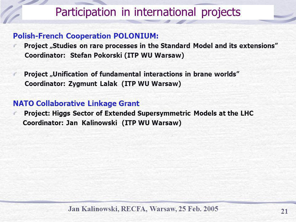 Jan Kalinowski, RECFA, Warsaw, 25 Feb. 2005 21 Participation in international projects Polish-French Cooperation POLONIUM: Project Studies on rare pro