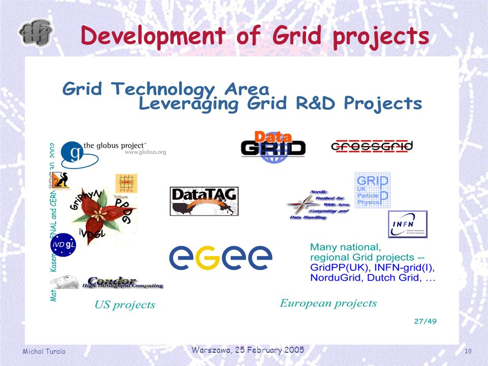 Michal Turala Warszawa, 25 February 2005 10 Development of Grid projects