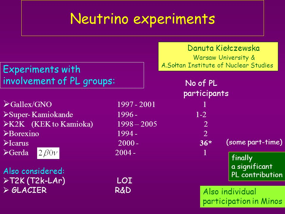 Neutrino experiments No of PL participants Gallex/GNO1997 - 2001 1 Super- Kamiokande 1996 - 1-2 K2K(KEK to Kamioka) 1998 – 2005 2 Borexino1994 - 2 Ica