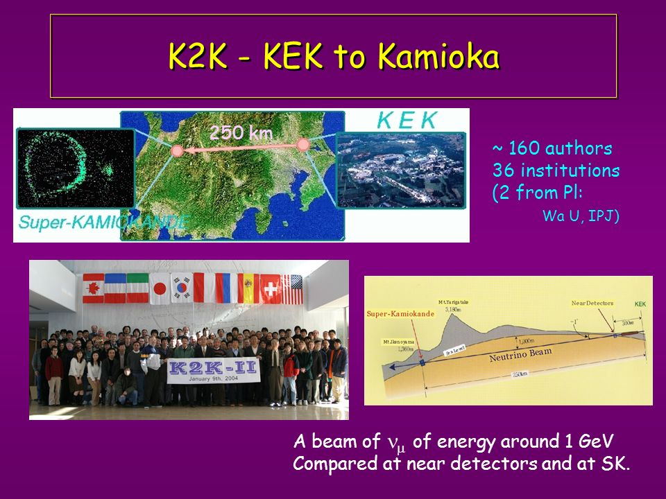 K2K - KEK to Kamioka 250 km ~ 160 authors 36 institutions (2 from Pl: Wa U, IPJ) A beam of of energy around 1 GeV Compared at near detectors and at SK