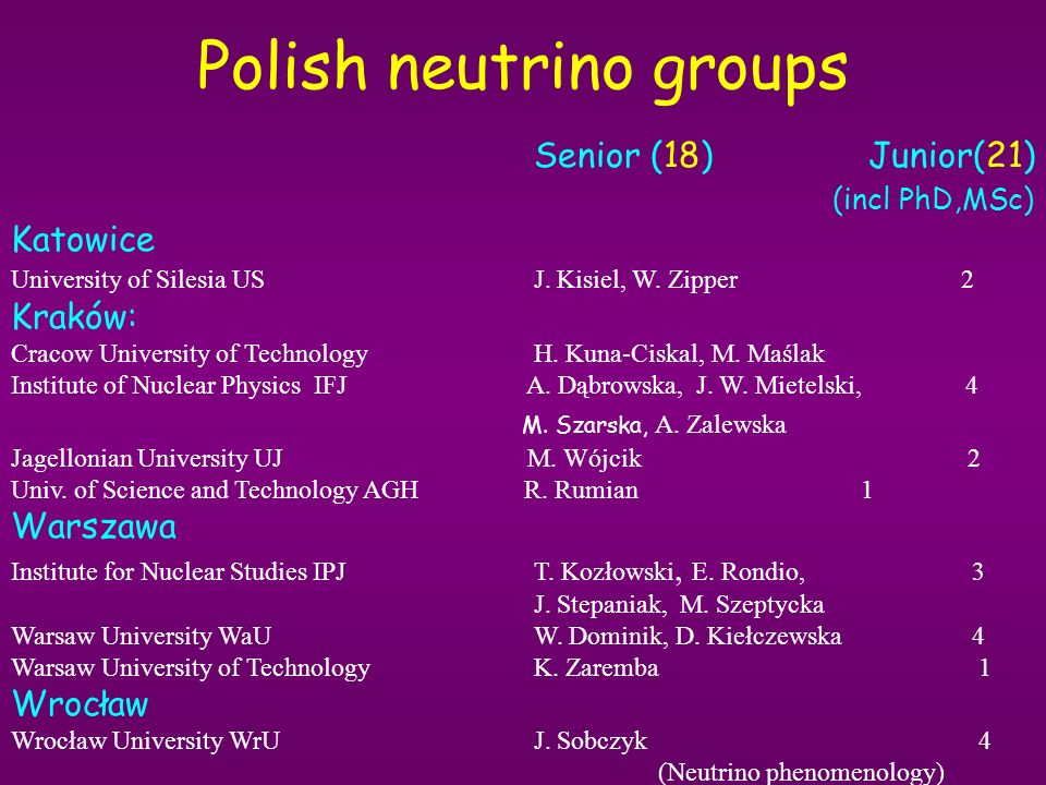 Polish neutrino groups Senior (18) Junior(21) (incl PhD,MSc) Katowice University of Silesia USJ.