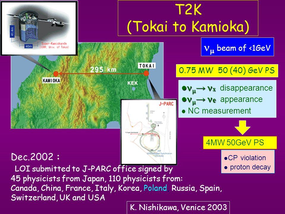 T2K (Tokai to Kamioka) Dec.2002 : LOI submitted to J-PARC office signed by 45 physicists from Japan, 110 physicists from: Canada, China, France, Italy, Korea, Poland, Russia, Spain, Switzerland, UK and USA K.