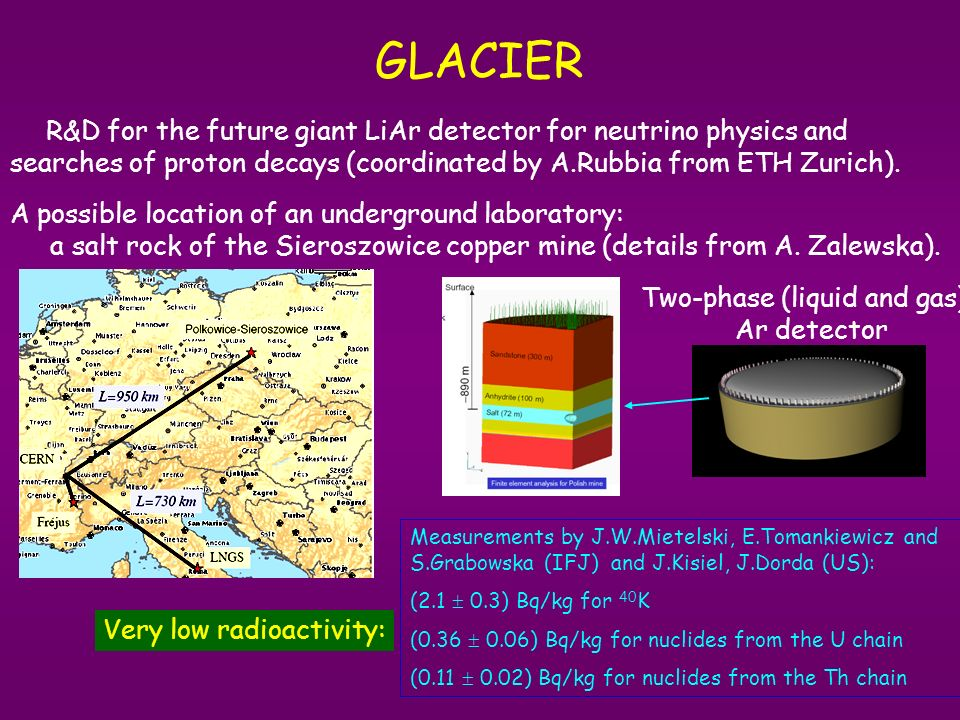 R&D for the future giant LiAr detector for neutrino physics and searches of proton decays (coordinated by A.Rubbia from ETH Zurich). GLACIER A possibl