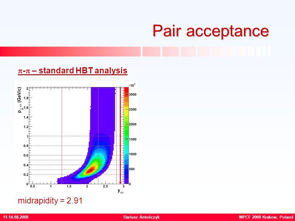 11-14.08.2008Dariusz Antończyk WPCF 2008 Krakow, Poland Pair acceptance - – standard HBT analysis midrapidity = 2.91