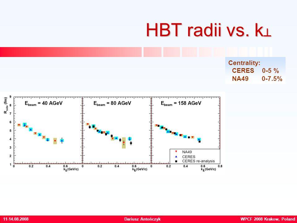11-14.08.2008Dariusz Antończyk WPCF 2008 Krakow, Poland HBT radii vs. k HBT radii vs. k Centrality: CERES 0-5 % NA49 0-7.5%