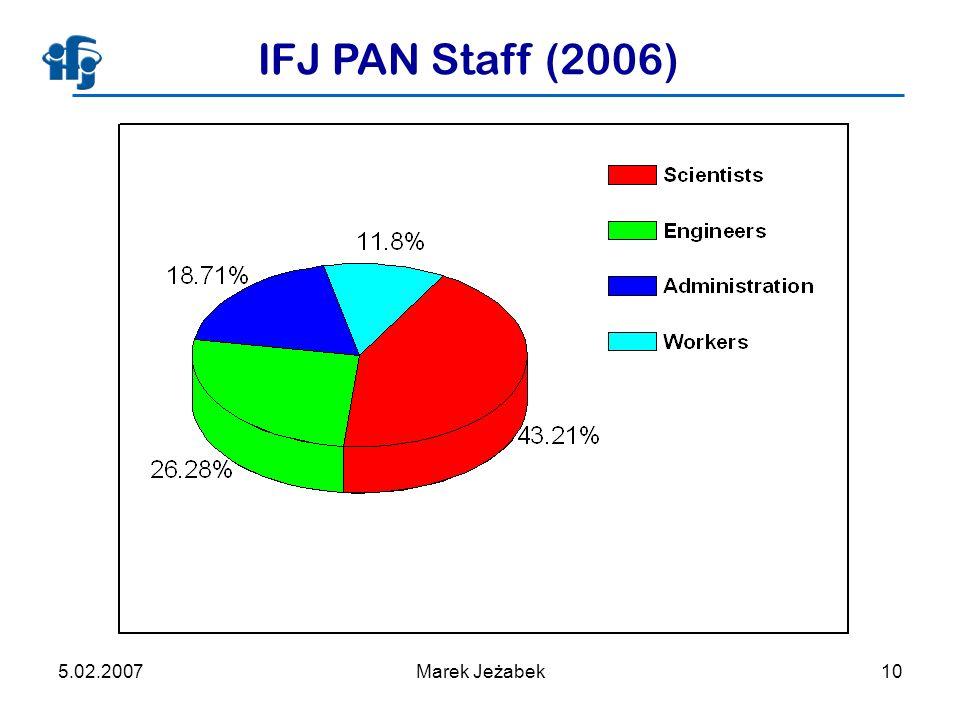 5.02.2007Marek Jeżabek10 IFJ PAN Staff (2006)