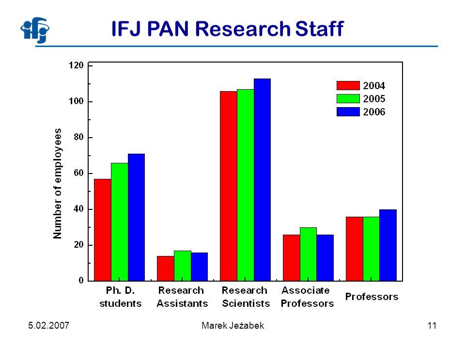 5.02.2007Marek Jeżabek11 IFJ PAN Research Staff