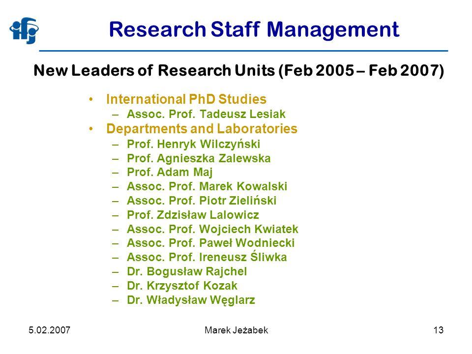 5.02.2007Marek Jeżabek13 Research Staff Management International PhD Studies –Assoc.