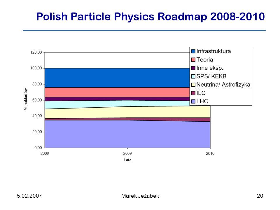 5.02.2007Marek Jeżabek20 Polish Particle Physics Roadmap 2008-2010