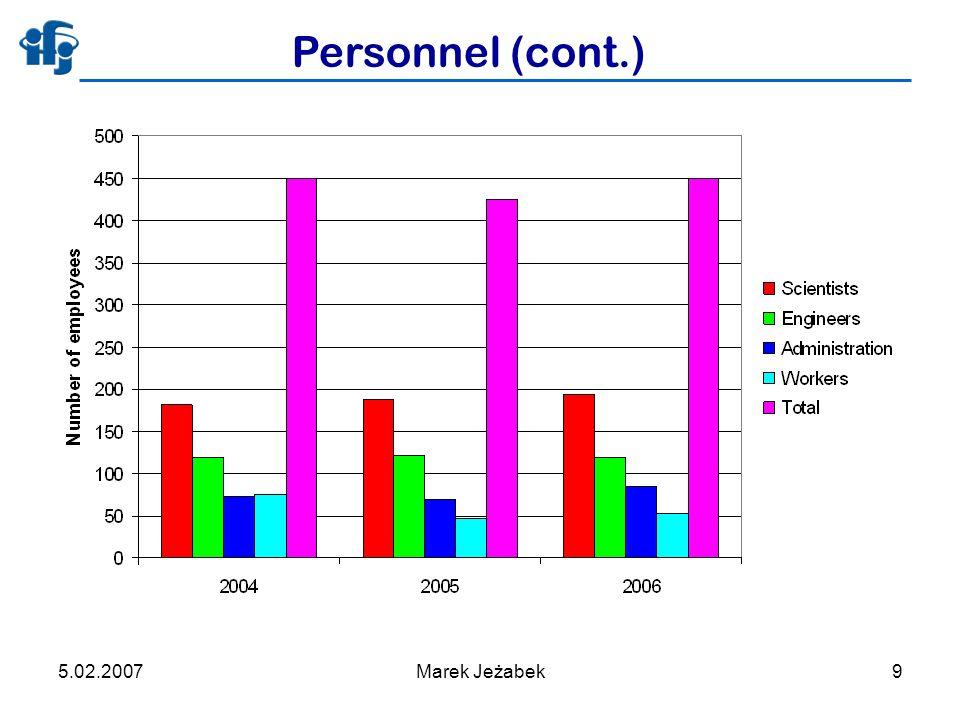 5.02.2007Marek Jeżabek9 Personnel (cont.)