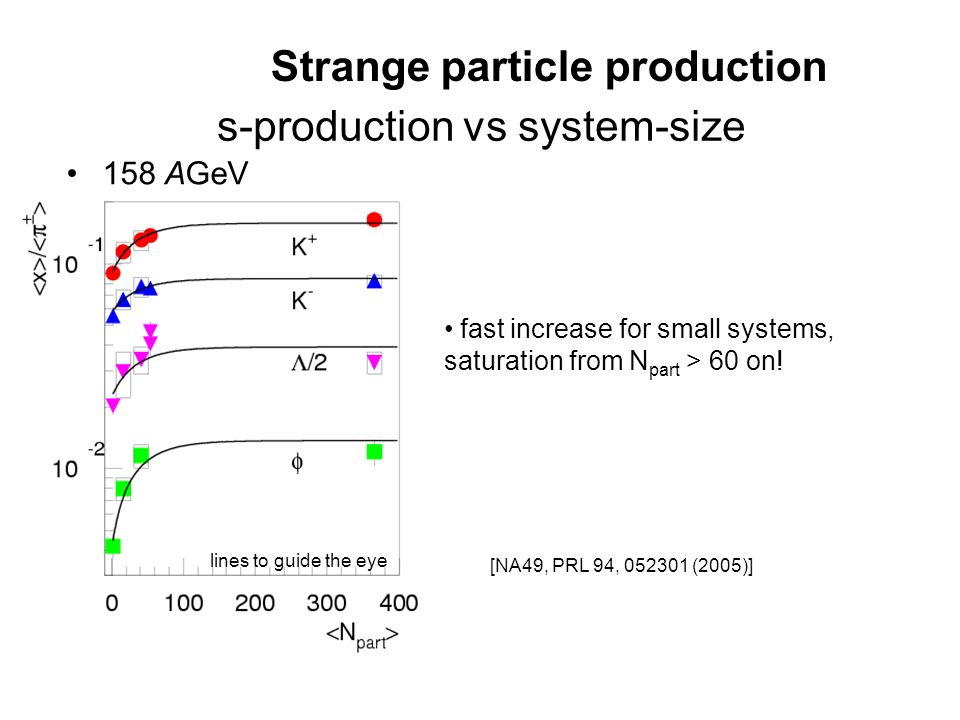s-production vs system-size 158 AGeV fast increase for small systems, saturation from N part > 60 on.