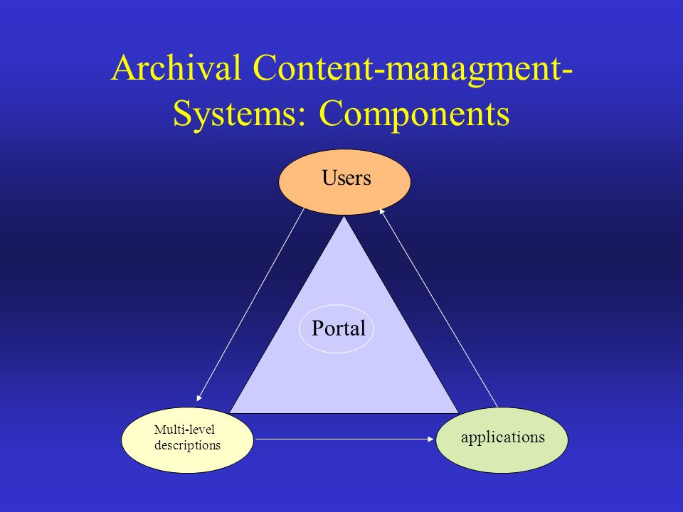Archival Content-managment- Systems: Components Multi-level descriptions Users applications Portal