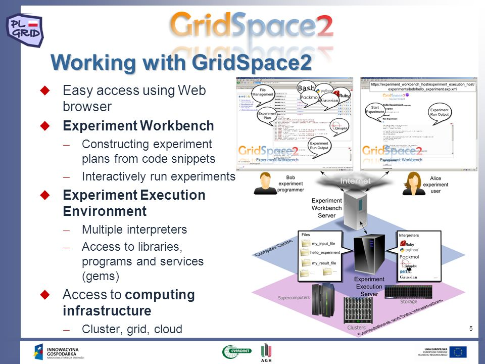 5 Working with GridSpace2 Easy access using Web browser Experiment Workbench Constructing experiment plans from code snippets Interactively run experi