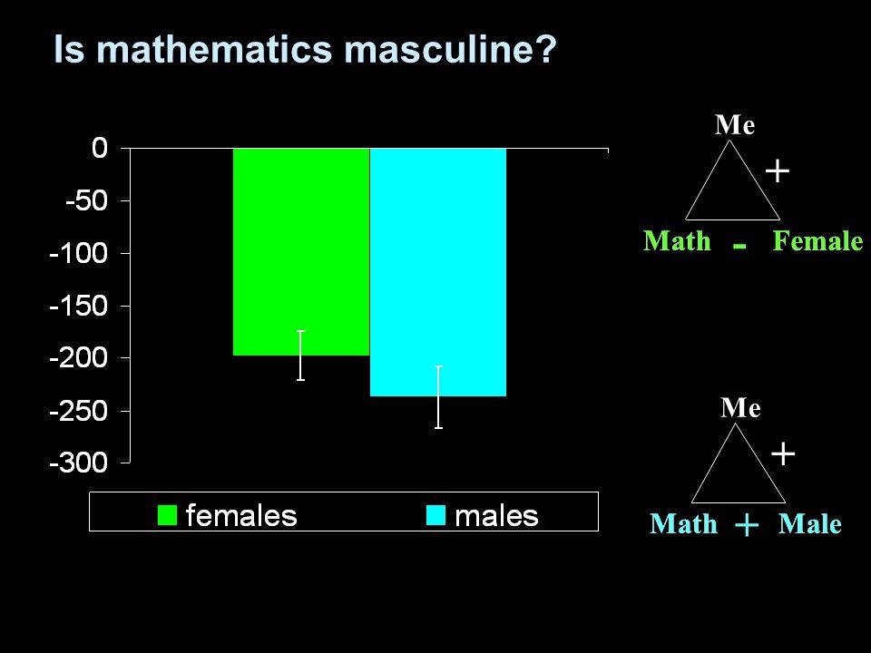 Me MathMale + MathMale + Math Me Female + Is mathematics masculine? FemaleMath -