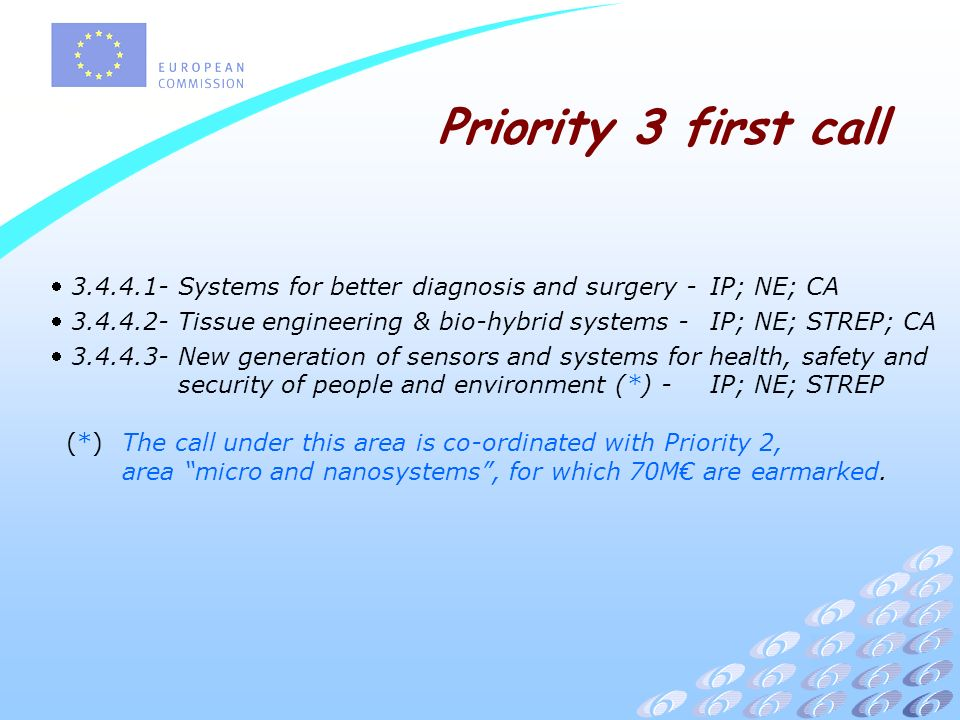Systems for better diagnosis and surgery -IP; NE; CA Tissue engineering & bio-hybrid systems - IP; NE; STREP; CA New generation of sensors and systems for health, safety and security of people and environment (*) - IP; NE; STREP (*) The call under this area is co-ordinated with Priority 2, area micro and nanosystems, for which 70M are earmarked.