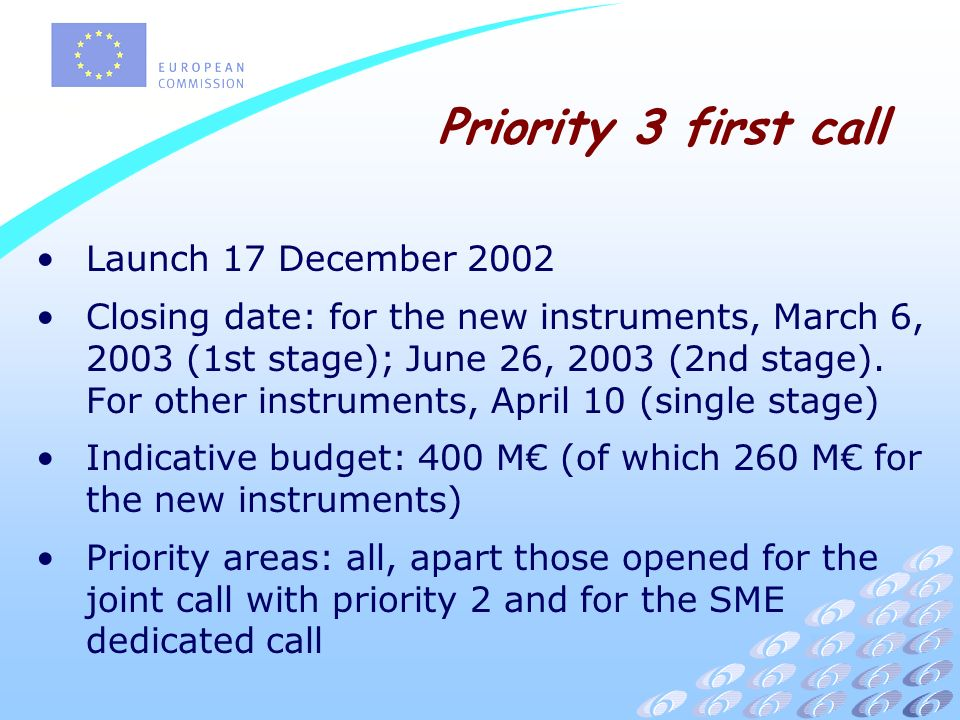 Launch 17 December 2002 Closing date: for the new instruments, March 6, 2003 (1st stage); June 26, 2003 (2nd stage).