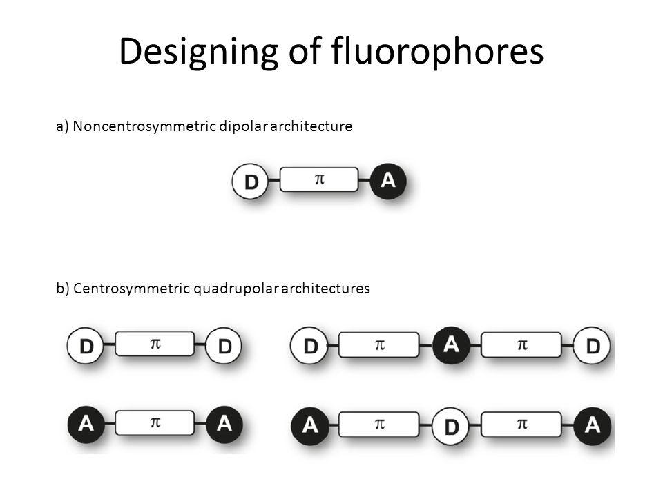 Designing of fluorophores a) Noncentrosymmetric dipolar architecture b) Centrosymmetric quadrupolar architectures