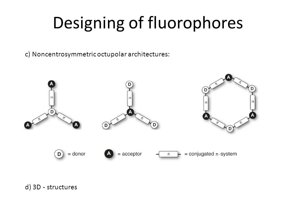 Designing of fluorophores c) Noncentrosymmetric octupolar architectures: d) 3D - structures
