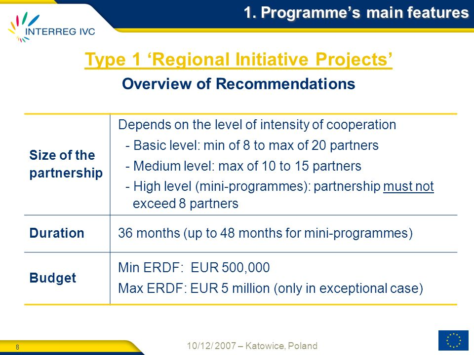 8 10/12/ 2007 – Katowice, Poland Type 1 Regional Initiative Projects Overview of Recommendations Size of the partnership Depends on the level of inten