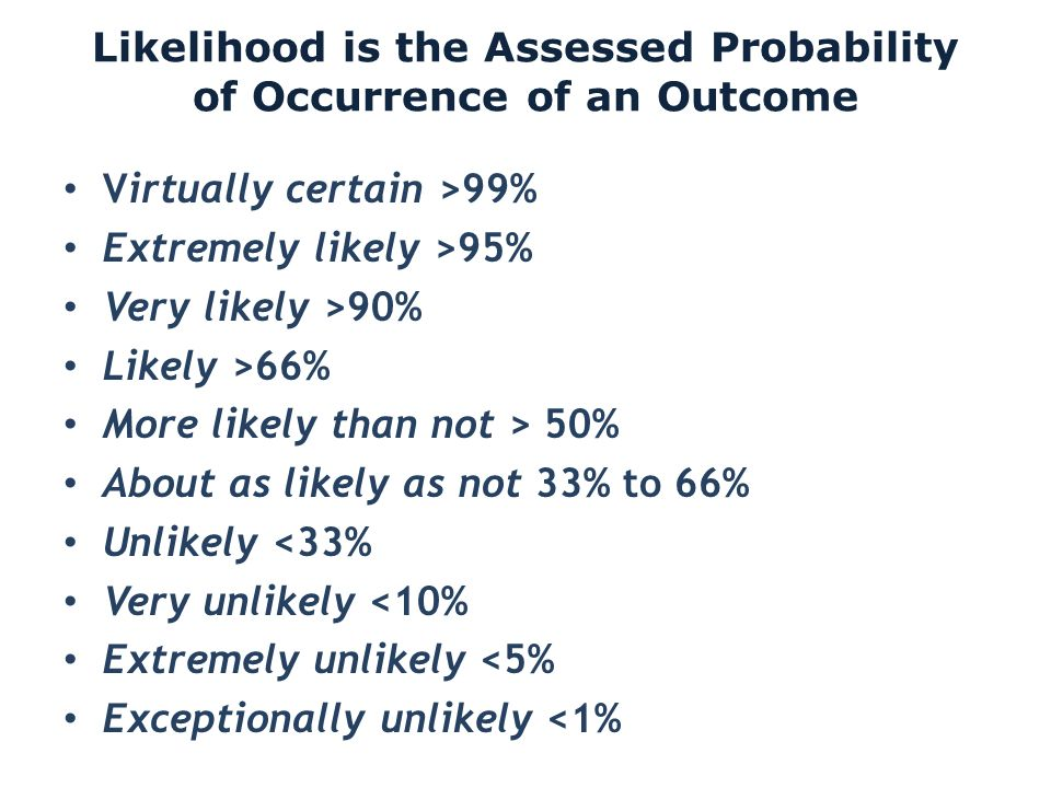 Likelihood is the Assessed Probability of Occurrence of an Outcome Virtually certain >99% Extremely likely >95% Very likely >90% Likely >66% More like