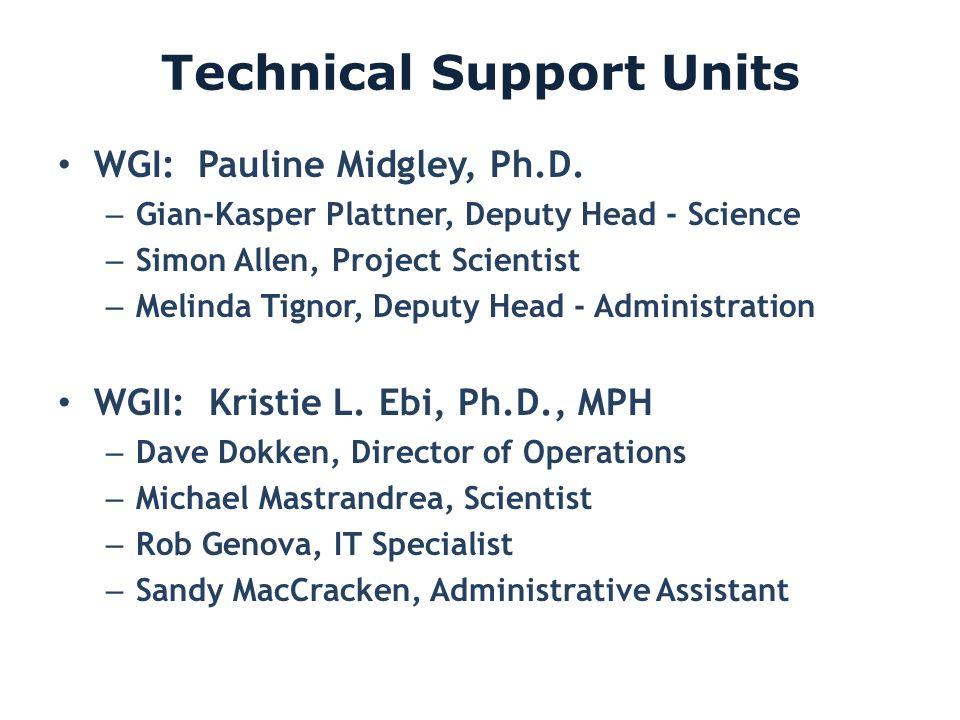 Technical Support Units WGI: Pauline Midgley, Ph.D. – Gian-Kasper Plattner, Deputy Head - Science – Simon Allen, Project Scientist – Melinda Tignor, D