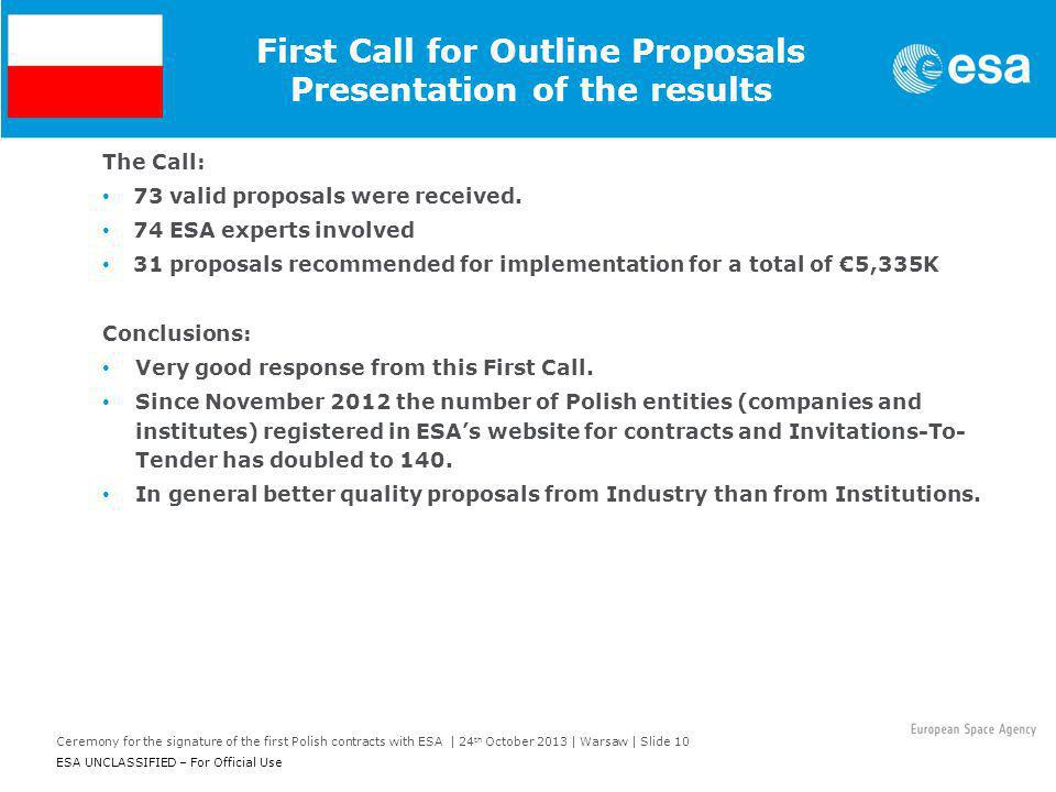 Ceremony for the signature of the first Polish contracts with ESA | 24 th October 2013 | Warsaw | Slide 10 ESA UNCLASSIFIED – For Official Use First C