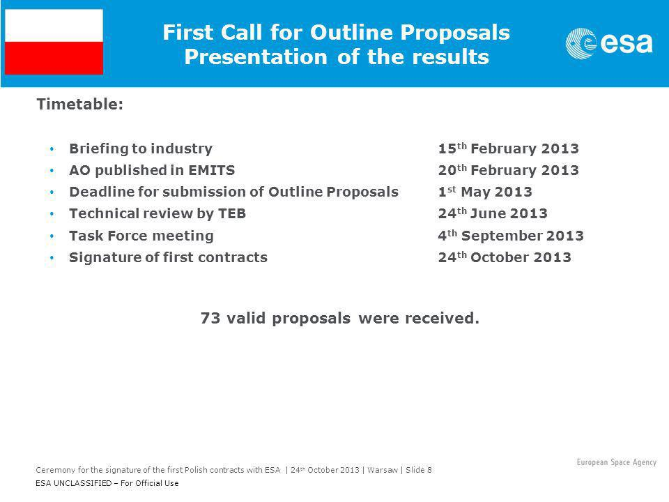 Ceremony for the signature of the first Polish contracts with ESA | 24 th October 2013 | Warsaw | Slide 8 ESA UNCLASSIFIED – For Official Use First Ca