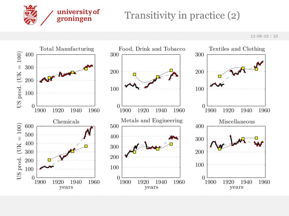 11-06-10   10 Transitivity in practice (2)