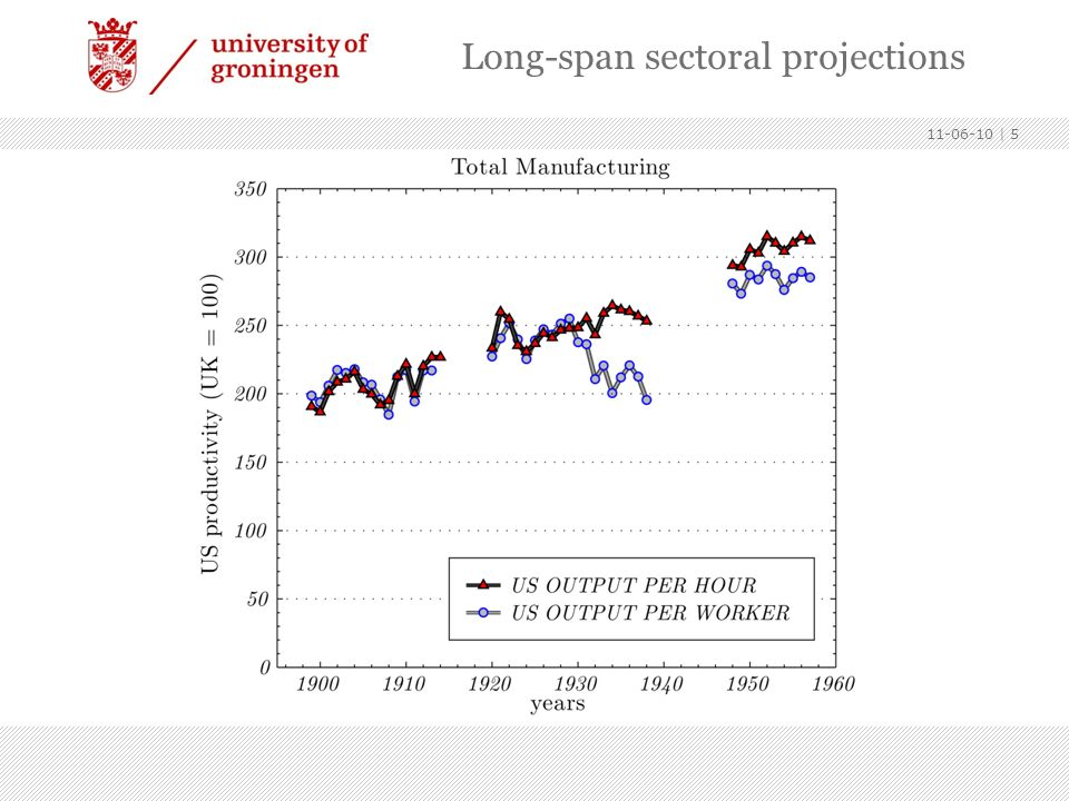 11-06-10   5 Long-span sectoral projections