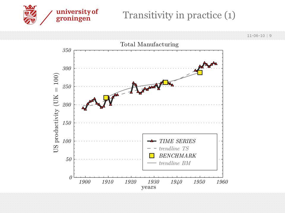 11-06-10   9 Transitivity in practice (1)