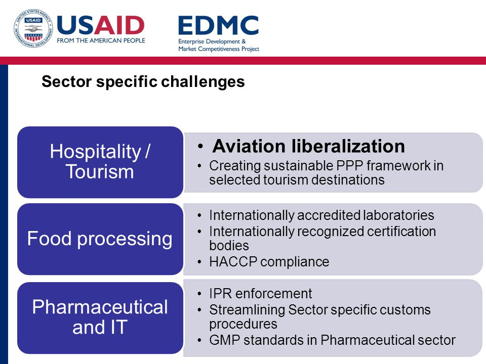 Sector specific challenges Aviation liberalization Creating sustainable PPP framework in selected tourism destinations Hospitality / Tourism Internati