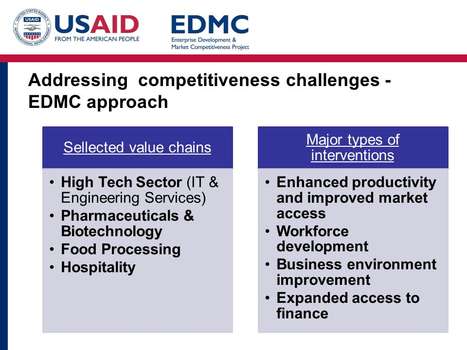Addressing competitiveness challenges - EDMC approach Sellected value chains High Tech Sector (IT & Engineering Services) Pharmaceuticals & Biotechnol