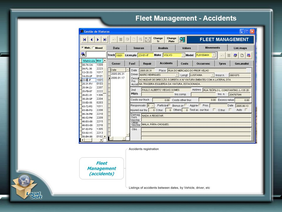 Fleet Management - Accidents
