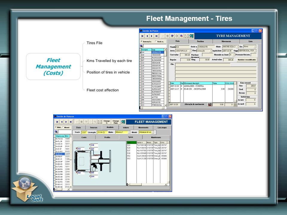 Fleet Management - Tires