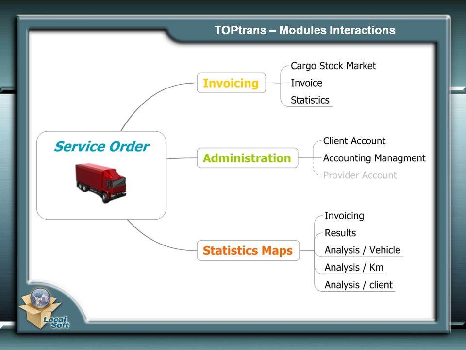 Traffic Module – Services Reg.