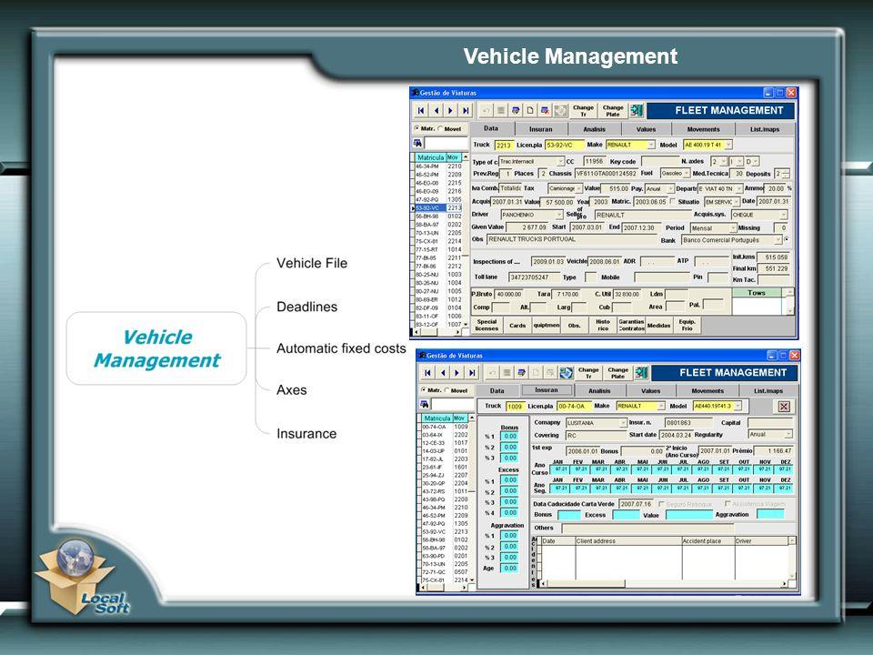 Fleet Management - Tires