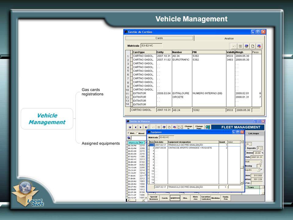 Fleet Management - Analysis