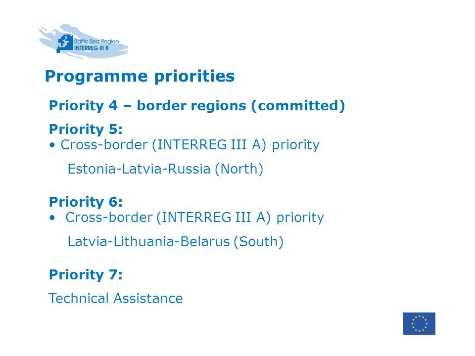 Priority 4 – border regions (committed) Priority 5: Cross-border (INTERREG III A) priority Estonia-Latvia-Russia (North) Priority 6: Cross-border (INT