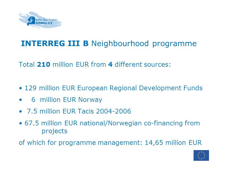 INTERREG III B Neighbourhood programme Total 210 million EUR from 4 different sources: 129 million EUR European Regional Development Funds 6 million E