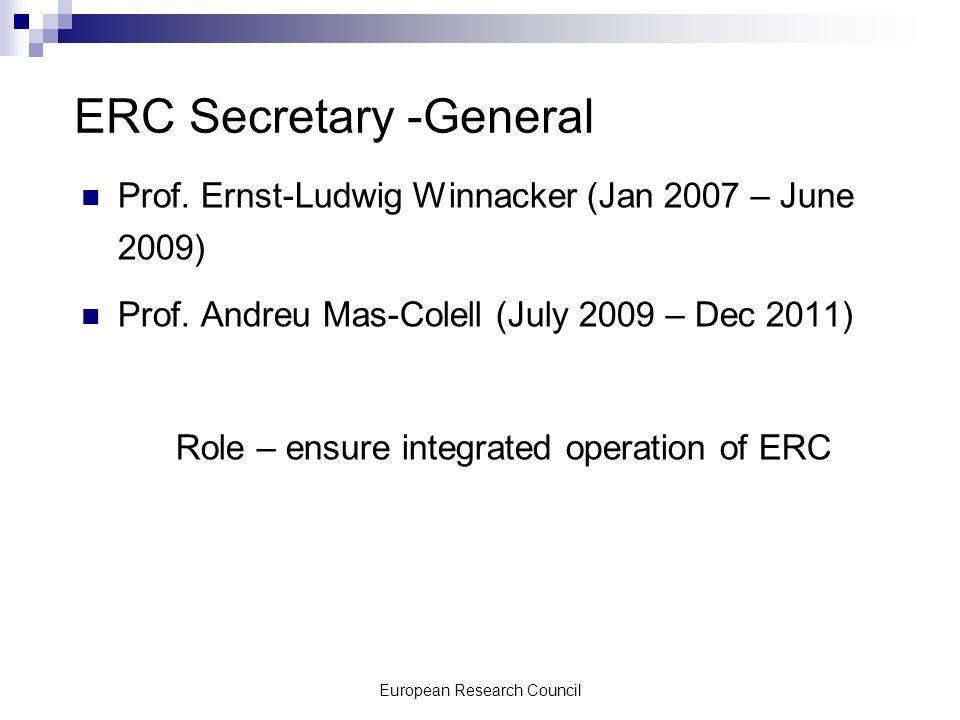 European Research Council ERC Secretary -General Prof.