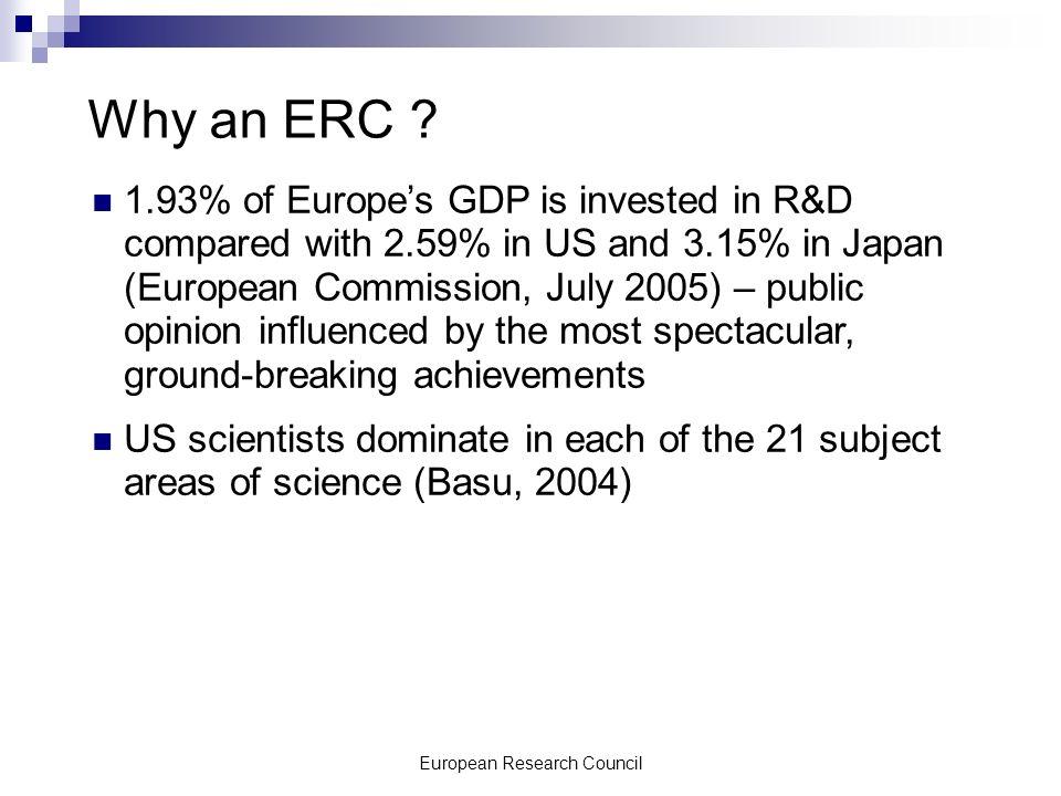 European Research Council Why an ERC .
