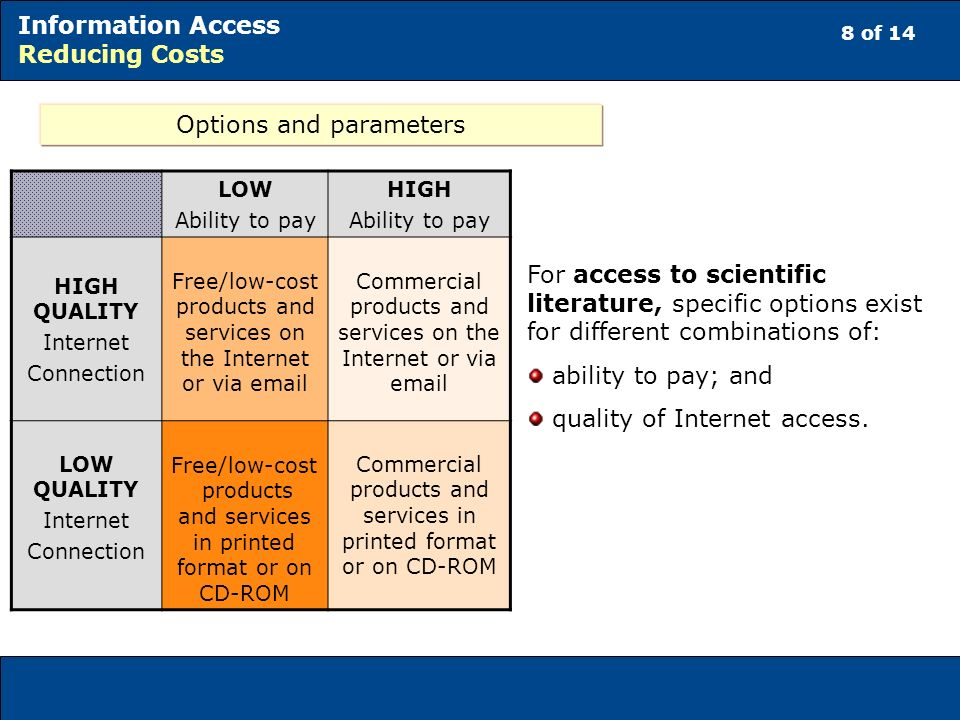 8 of 14 Information Access Reducing Costs Options and parameters LOW Ability to pay HIGH Ability to pay HIGH QUALITY Internet Connection Free/low-cost