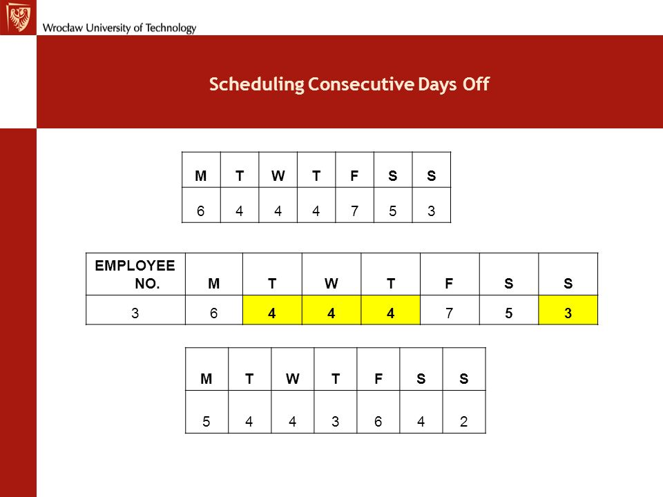 Scheduling Consecutive Days Off EMPLOYEE NO.MTWTFSS 45443642 54332542 63232431 72121331 82110220 91010110 101000000