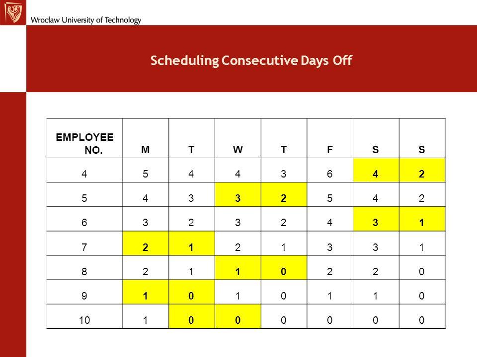 Scheduling Consecutive Days Off EMPLOYEEMTWTFSS 1xxxxx 2xxxxx 3x xxxx 4xxxxx 5xx xxx 6xxxxx 7 xxxxx 8xx xxx 9 xxxxx 10x xxxx Total86681066