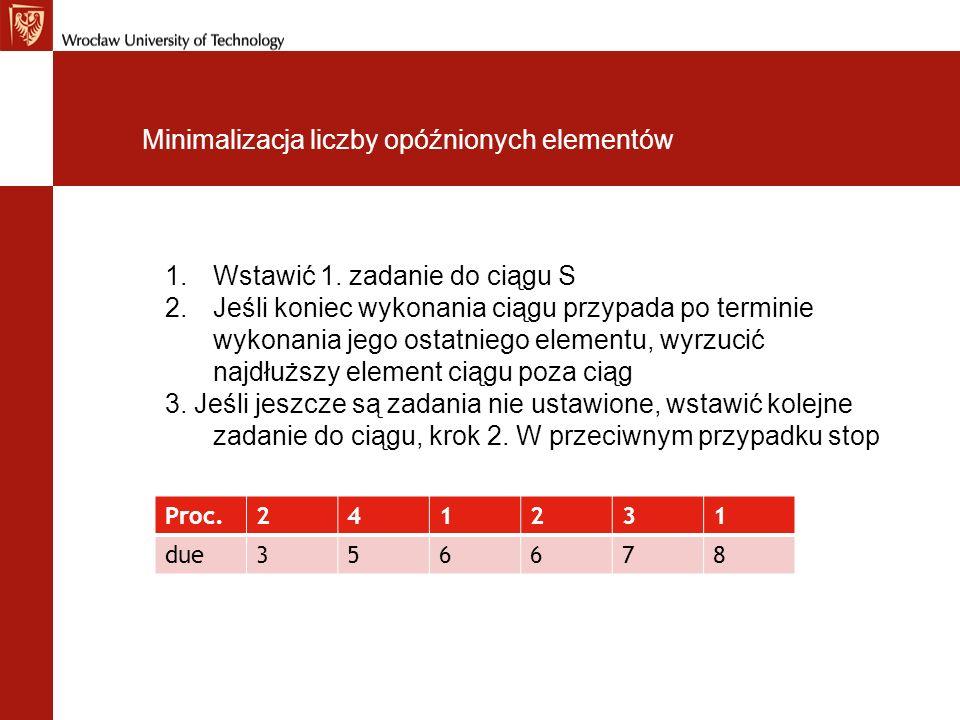 Two – Machine Flowshop Problem JOBSHEARPUNCH 145 241 3104 46 523